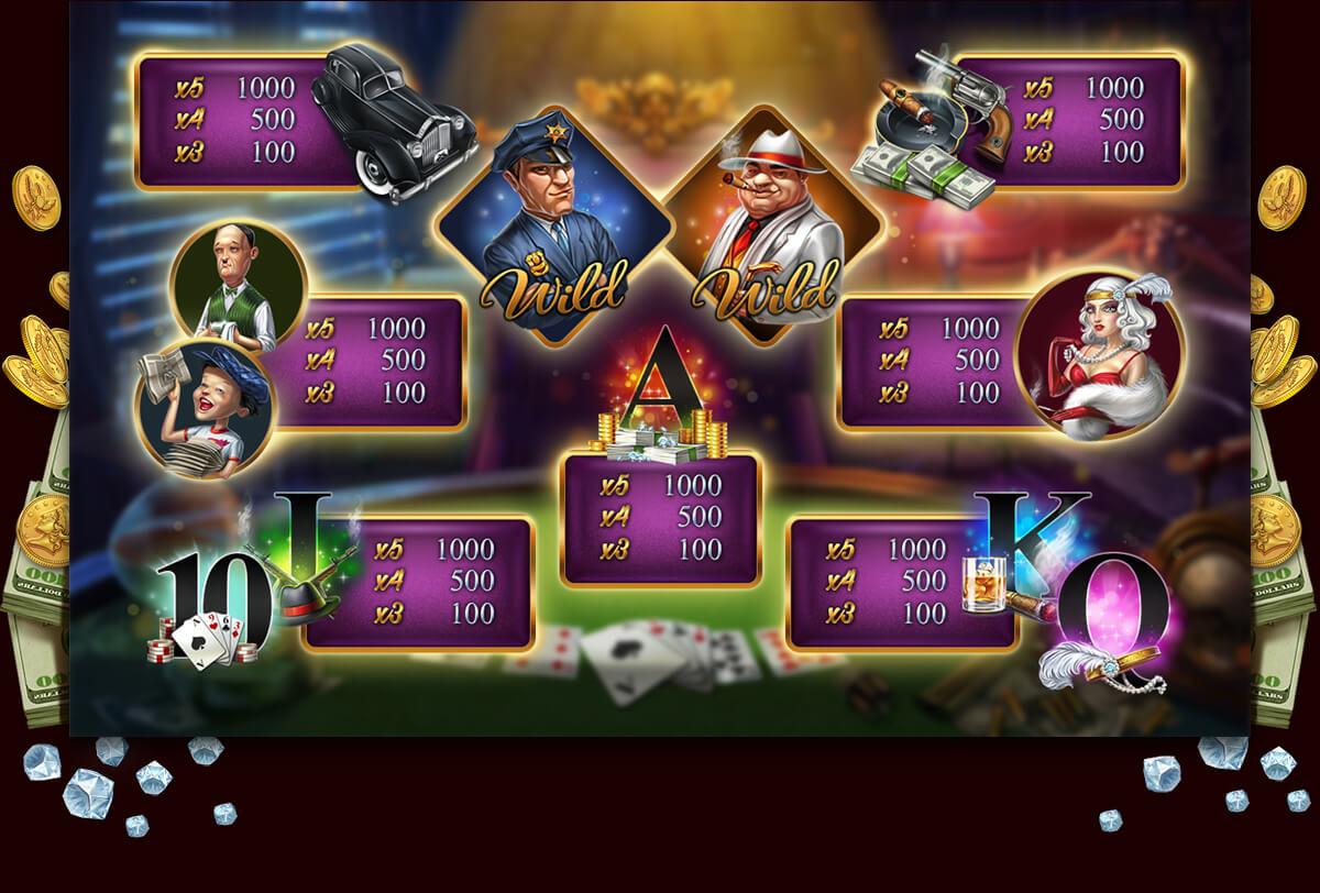 """Mafia slot machine, Mafia symbols at game slot machine """"Mafia hunt"""""""