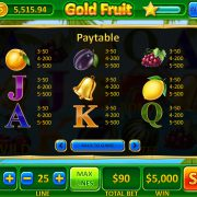 gold-fruit_paytable_2