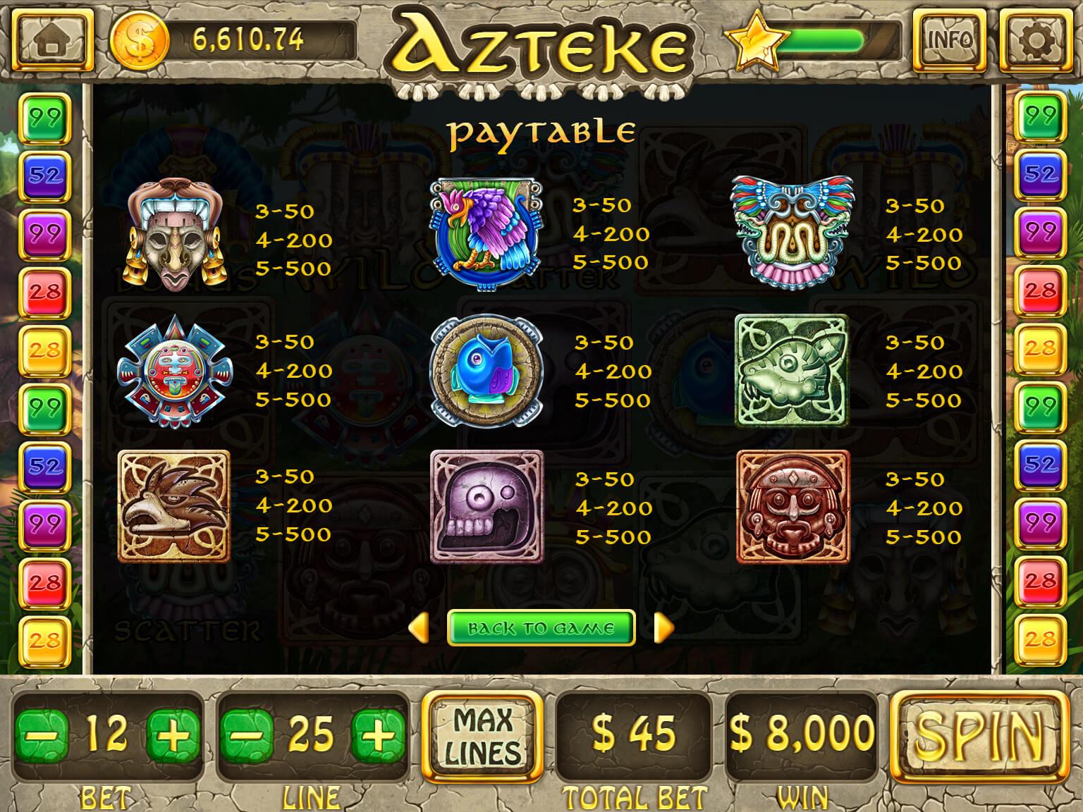 azteke_paytable_2