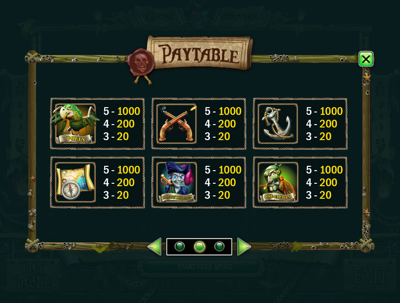 ghost-pirates_paytable-2