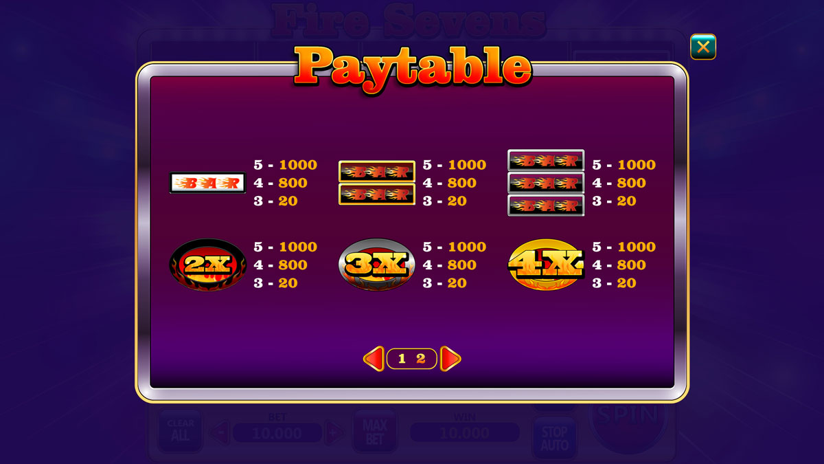 fire_sevens-paytable-2