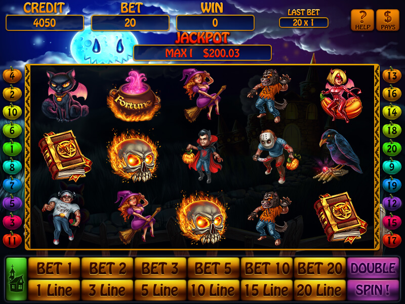 Game design of the slot machine