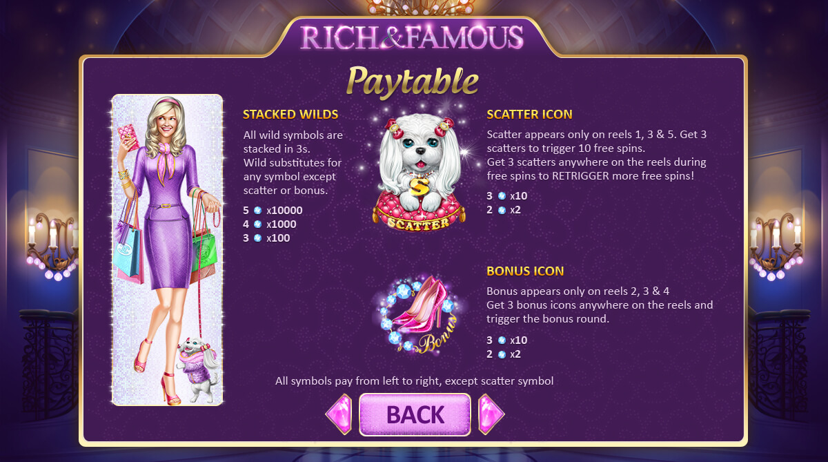 rich_famous_paytable2
