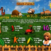farm_paytable1
