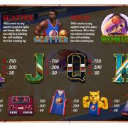 basketball_paytable