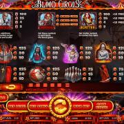 blood_circus-paytable