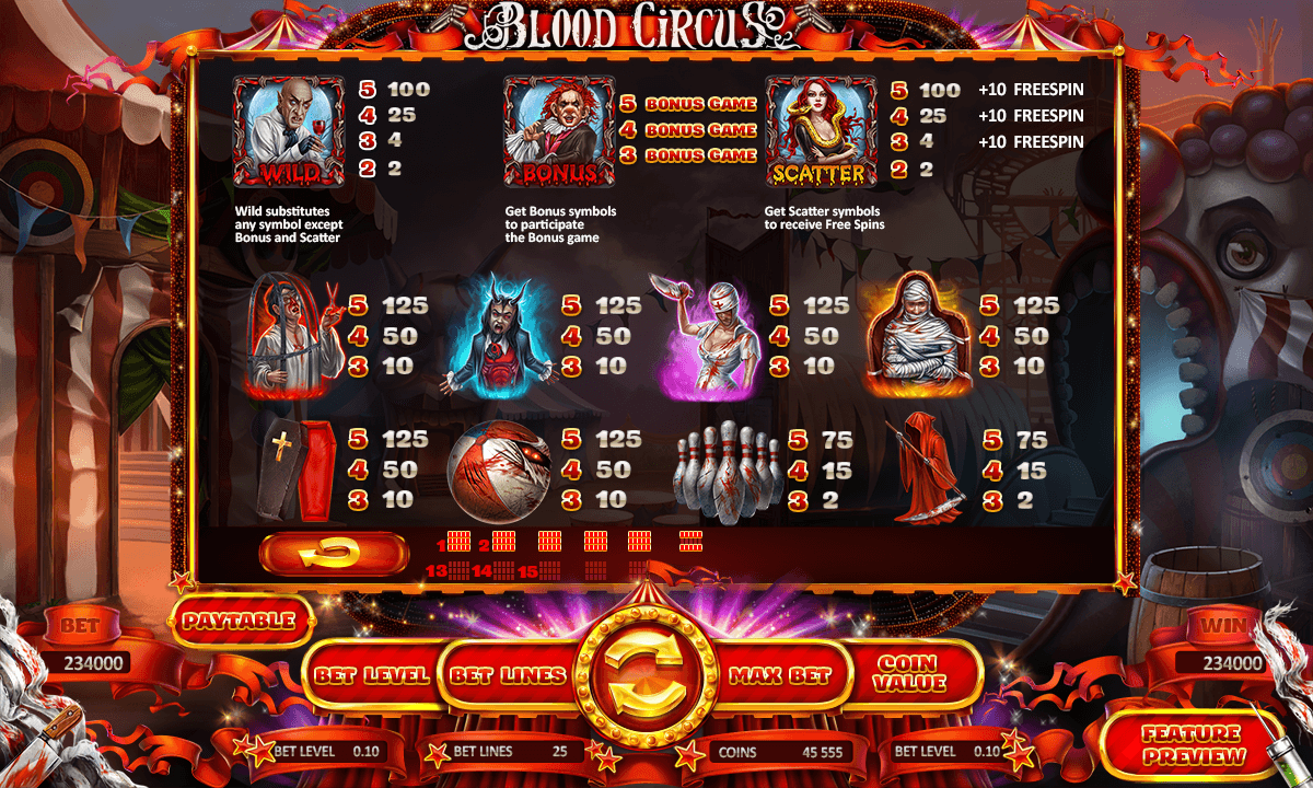 blood_circus-paytable
