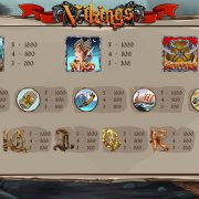 vikings_paytable