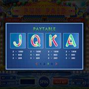 fun-fair_paytable-3