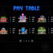 city-lights_paytable-2