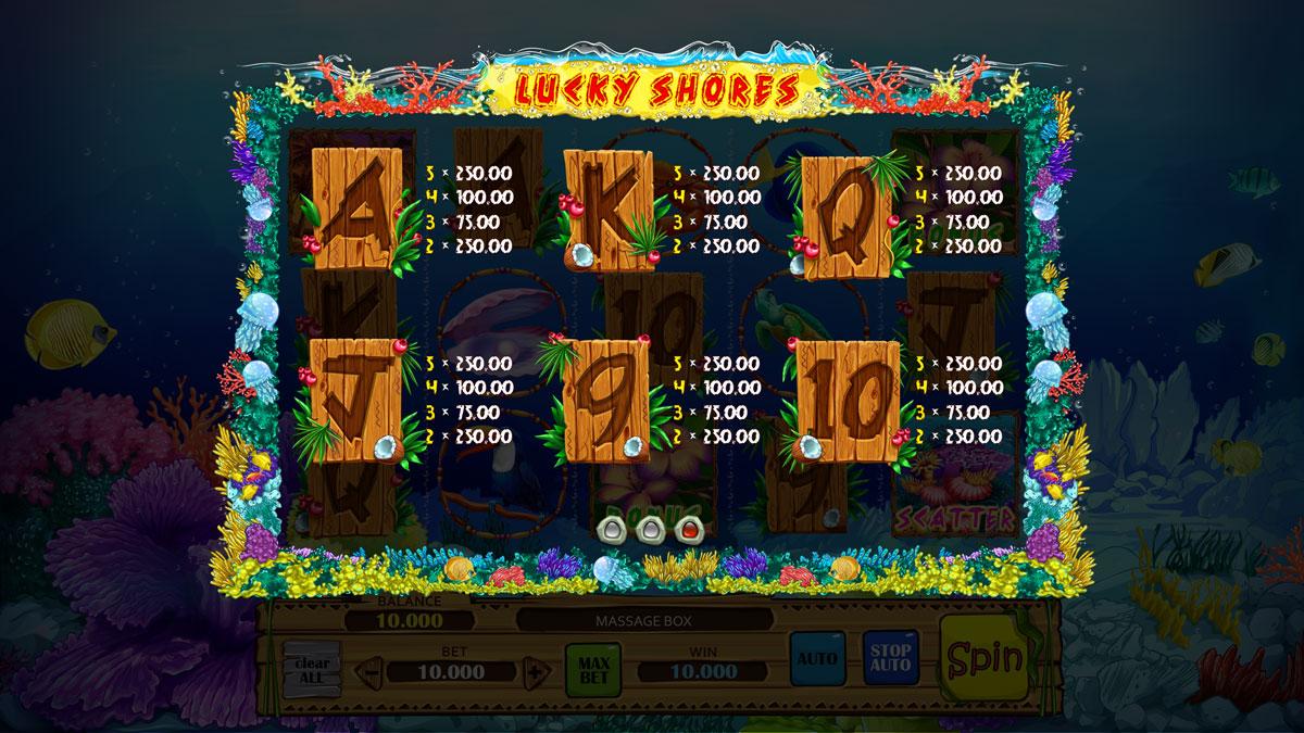 lucky_shores_paytable-3