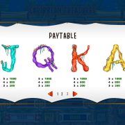 caribbean_treasures_paytable-3