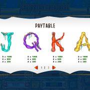 caribbean_treasures_paytable-3