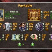 heist_paytable-1
