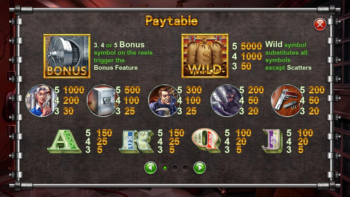 heist_paytable-1