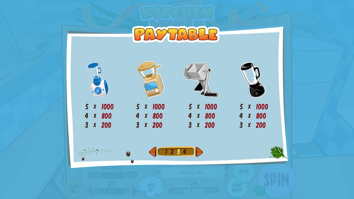 kitchen_world_paytable-3