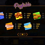 mr-cook_paytable-2