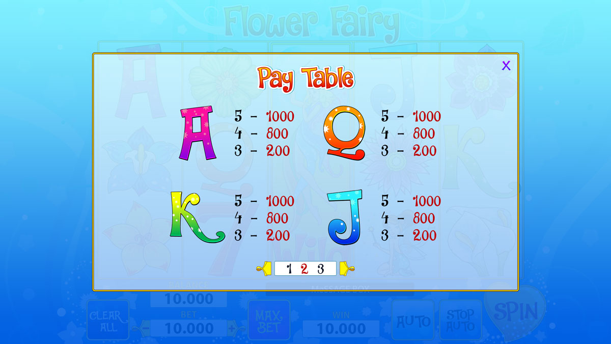 paytable-2