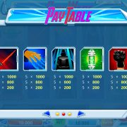 sky_wars_paytable-2