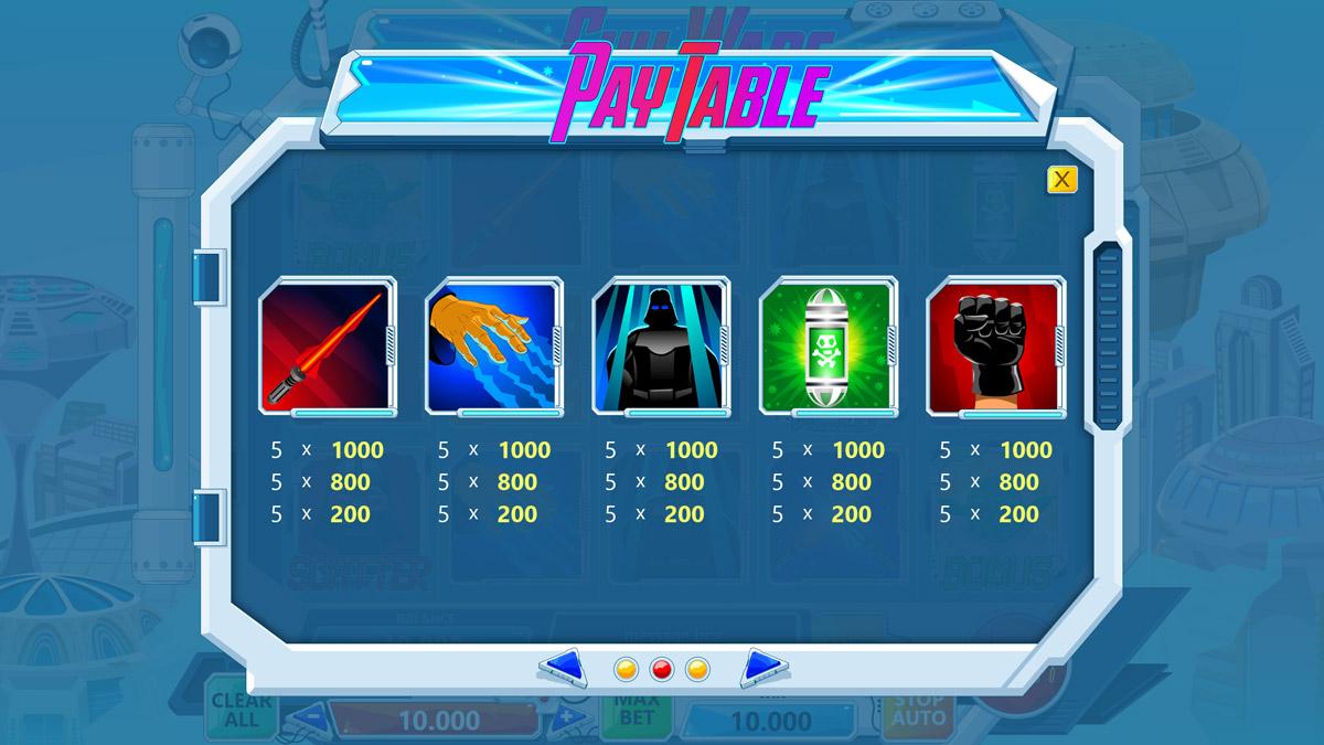 sky_wars_paytable-2