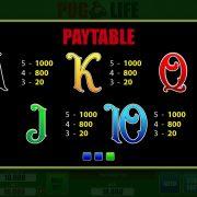 pug-life_paytable-3