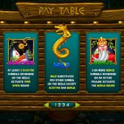 eastern-riches_paytable-1