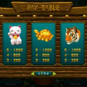 eastern-riches_paytable-2