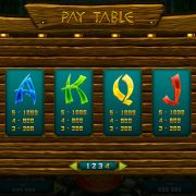 eastern-riches_paytable-4