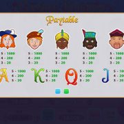 gamble_kingdom_paytable-2
