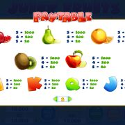 juicy_fruits_paytable-2