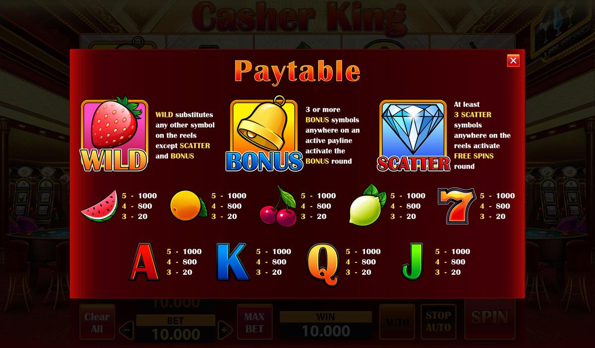 kasher_king_paytable