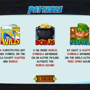st-patricks-day_paytable-1