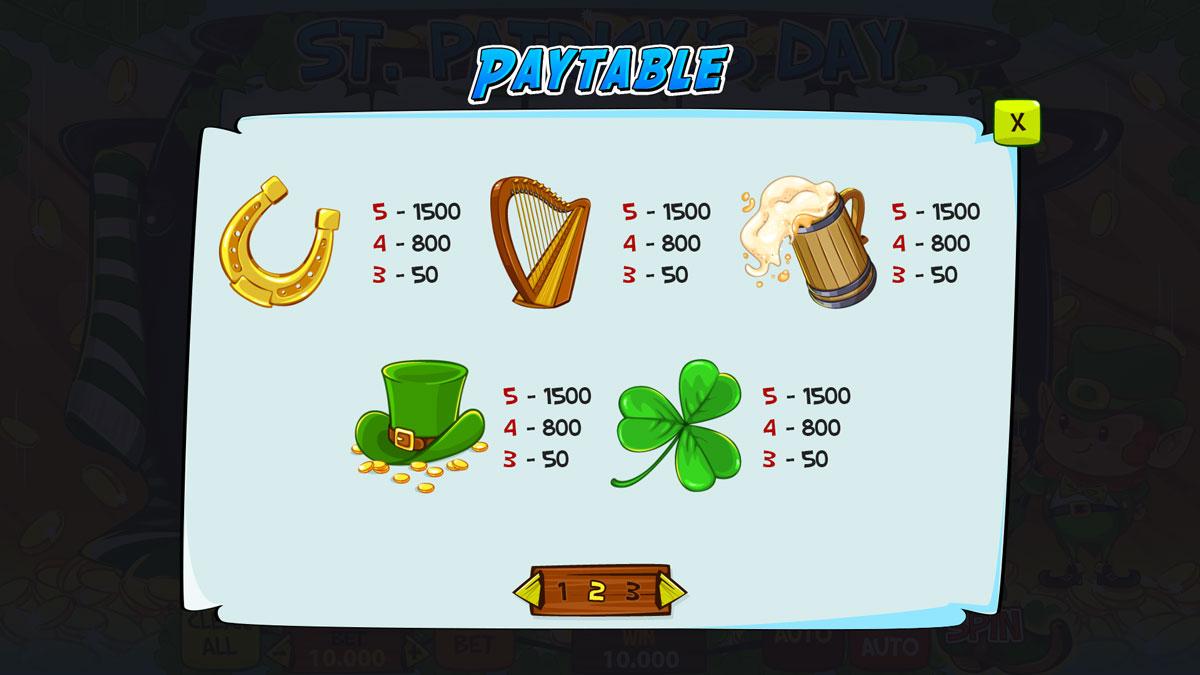 st-patricks-day_paytable-2