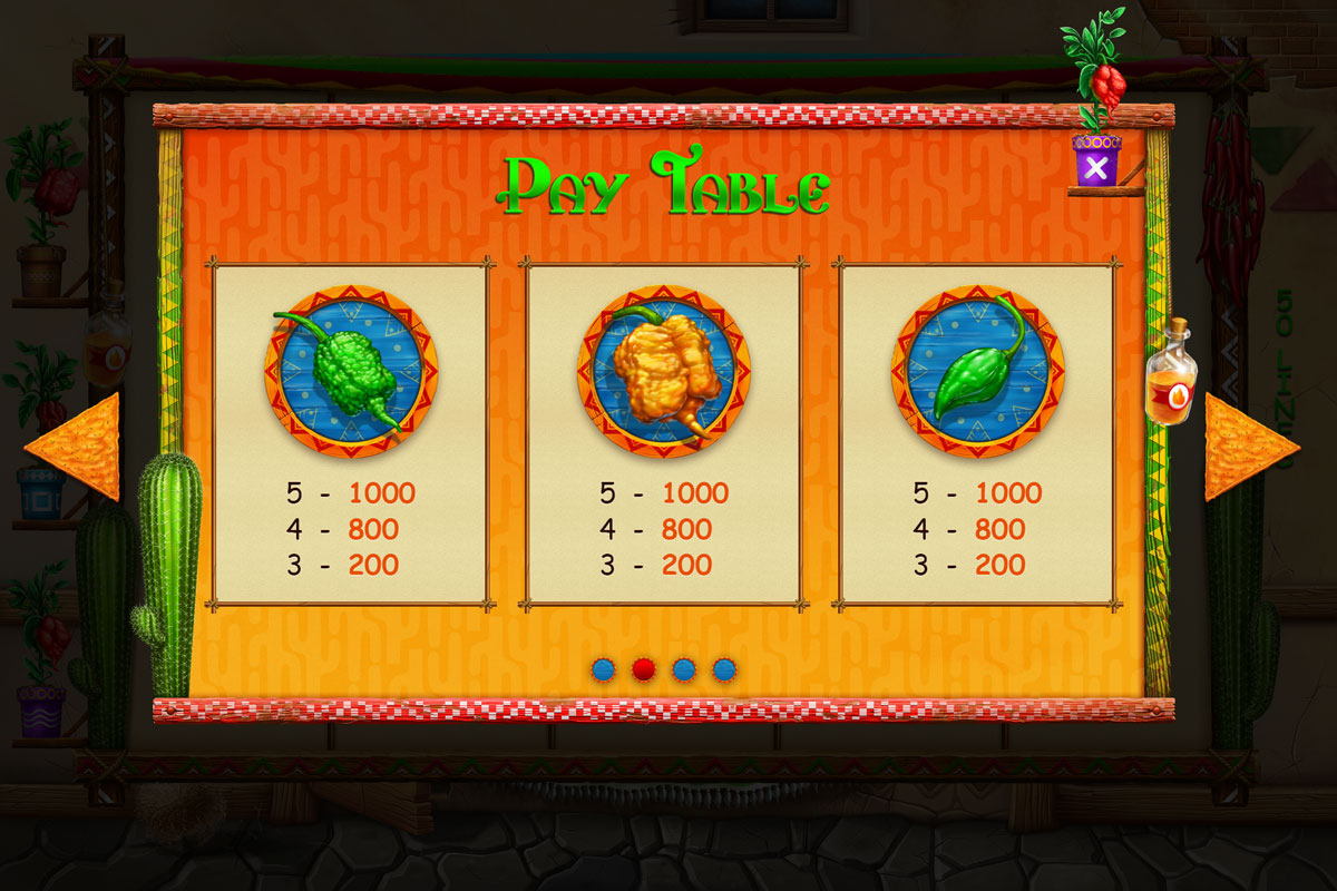 chili-pepper_paytable-2