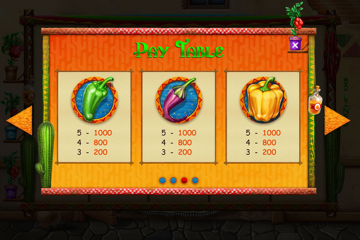 chili-pepper_paytable-3