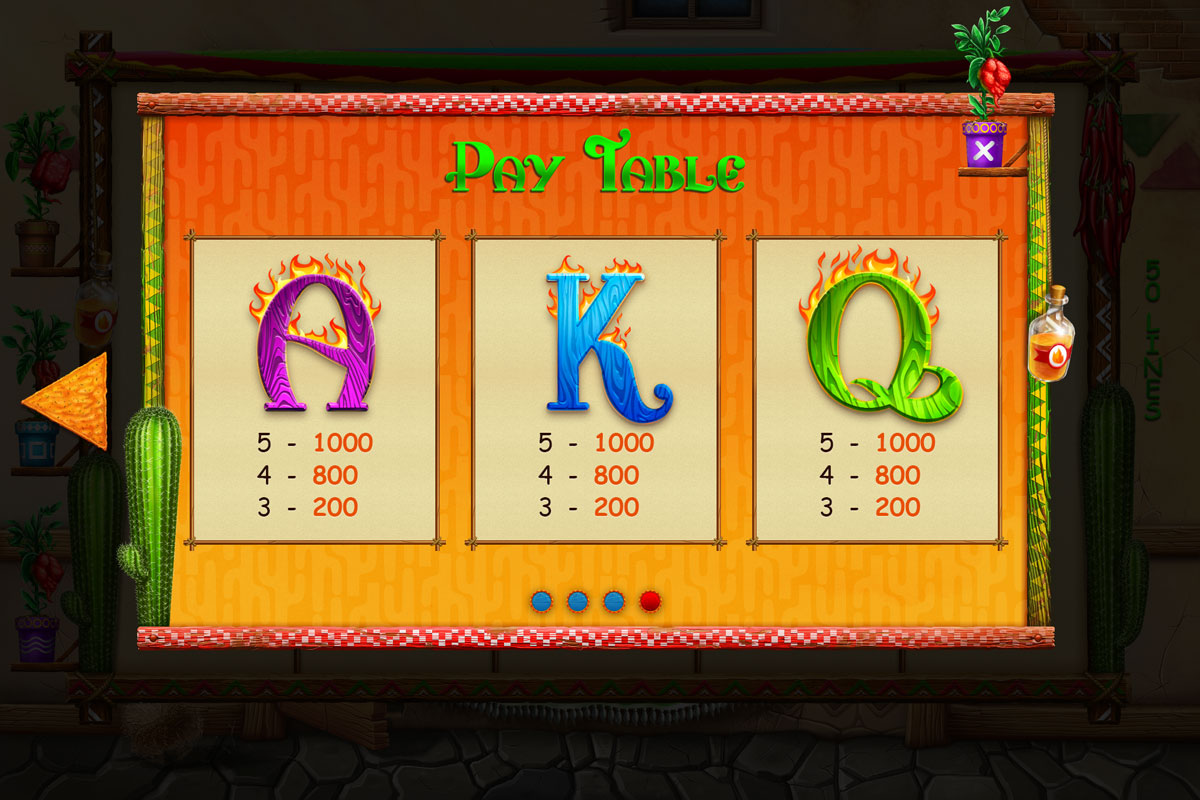 chili-pepper_paytable-4