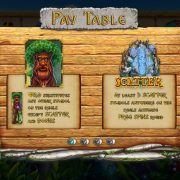 world-of-dwarfs-paytable-1