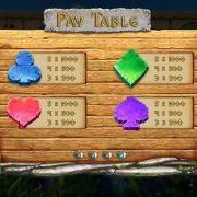 world-of-dwarfs-paytable-4