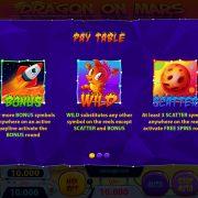 dragon-on-mars_paytable-1