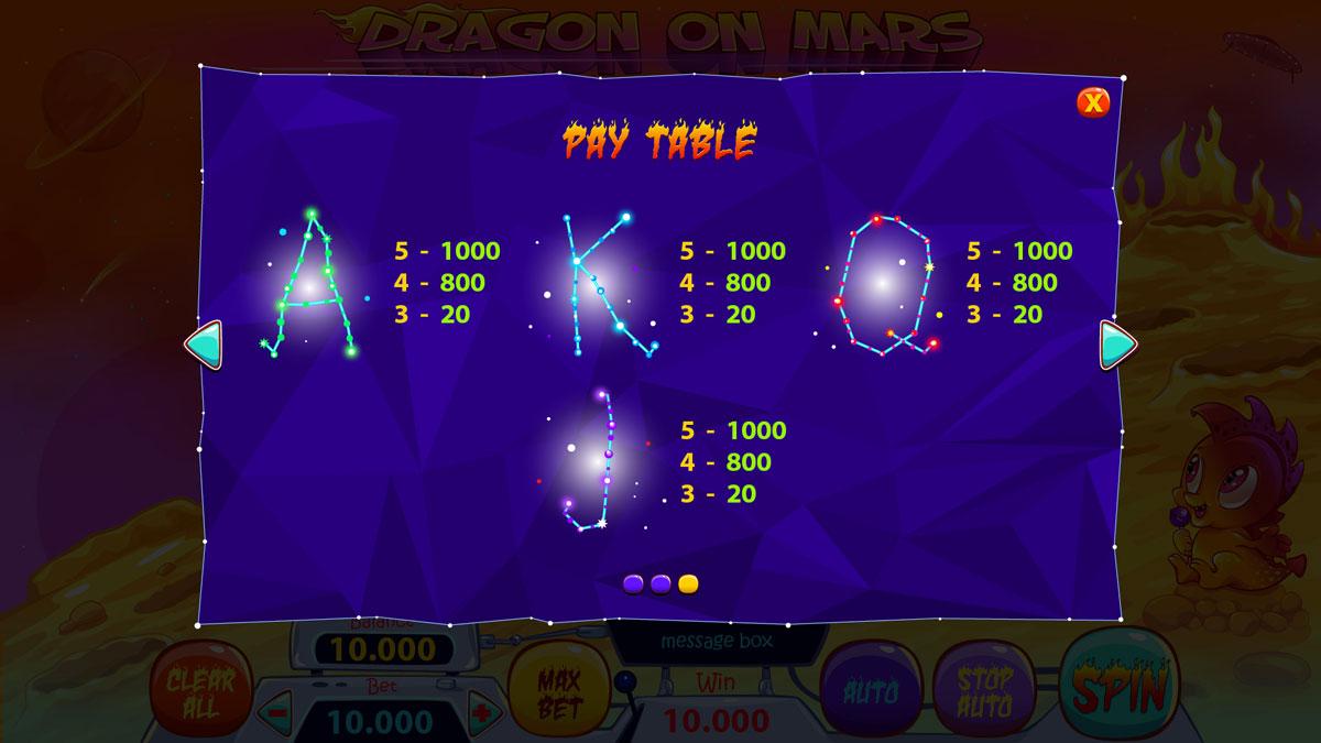 dragon-on-mars_paytable-3