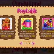 candy-land_paytable-1