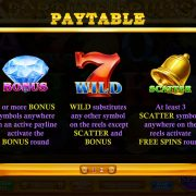 fortune_fruits_paytable-1
