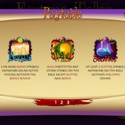 fortune_teller_paytable-1