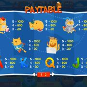 cat-traveler_paytable-2