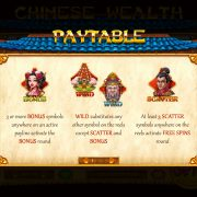 chinese-wealth_paytable-1