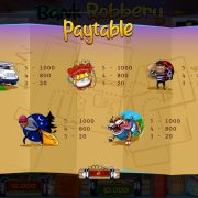 bank_robbery_paytable-2