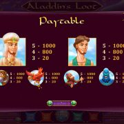 aladdins_loot_paytable-2