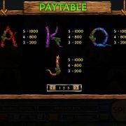wildlife_kingdom_paytable-3
