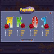 bloody_kiss_paytable-3