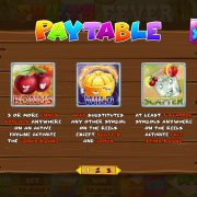 fruits_fever_paytable-1
